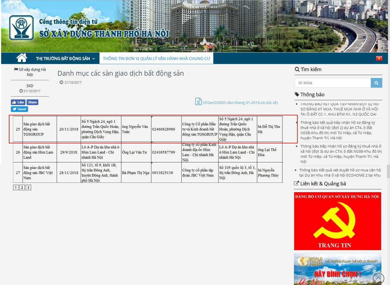 Sàn Giao dịch Bất động sản TGSGROUP trên công thông tin điện tử của sở xây dựng Hà Nội